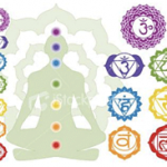 Photo From: Chakras