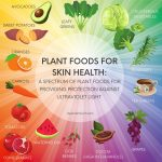 Photo From: Plant Powered Sun Protection Inside & Out